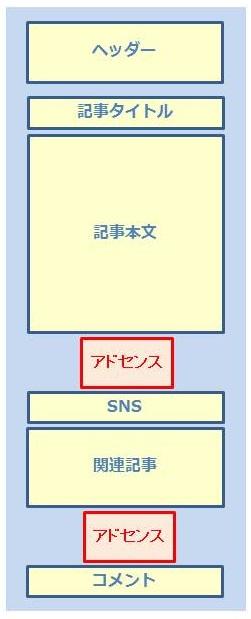 STINGER3_AD_標準スマホ