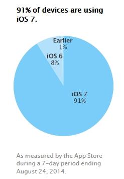 iOS_user