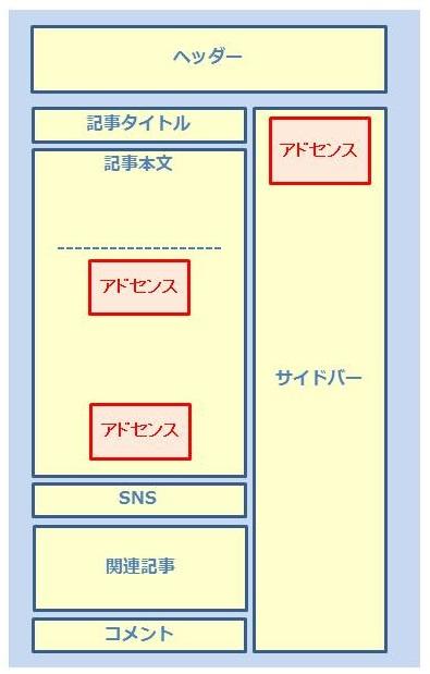 simpliciy_single_ad